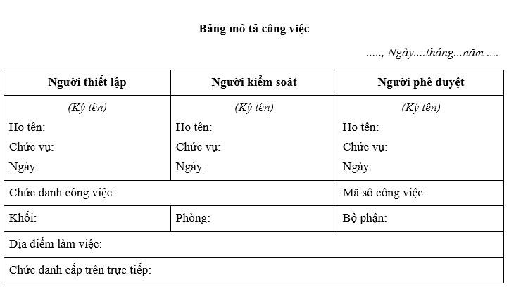 Mẫu bảng mô tả công việc