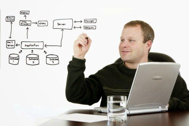 Mẫu đơn xin việc vị trí lập trình viên PHP