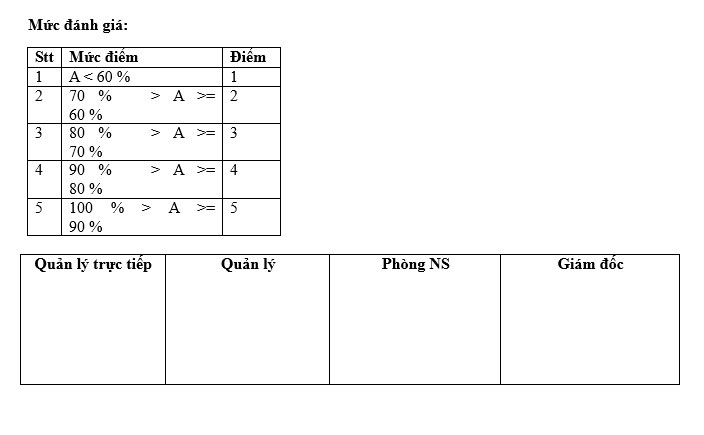Mẫu bảng tổng hợp đánh giá chỉ tiêu mới nhất
