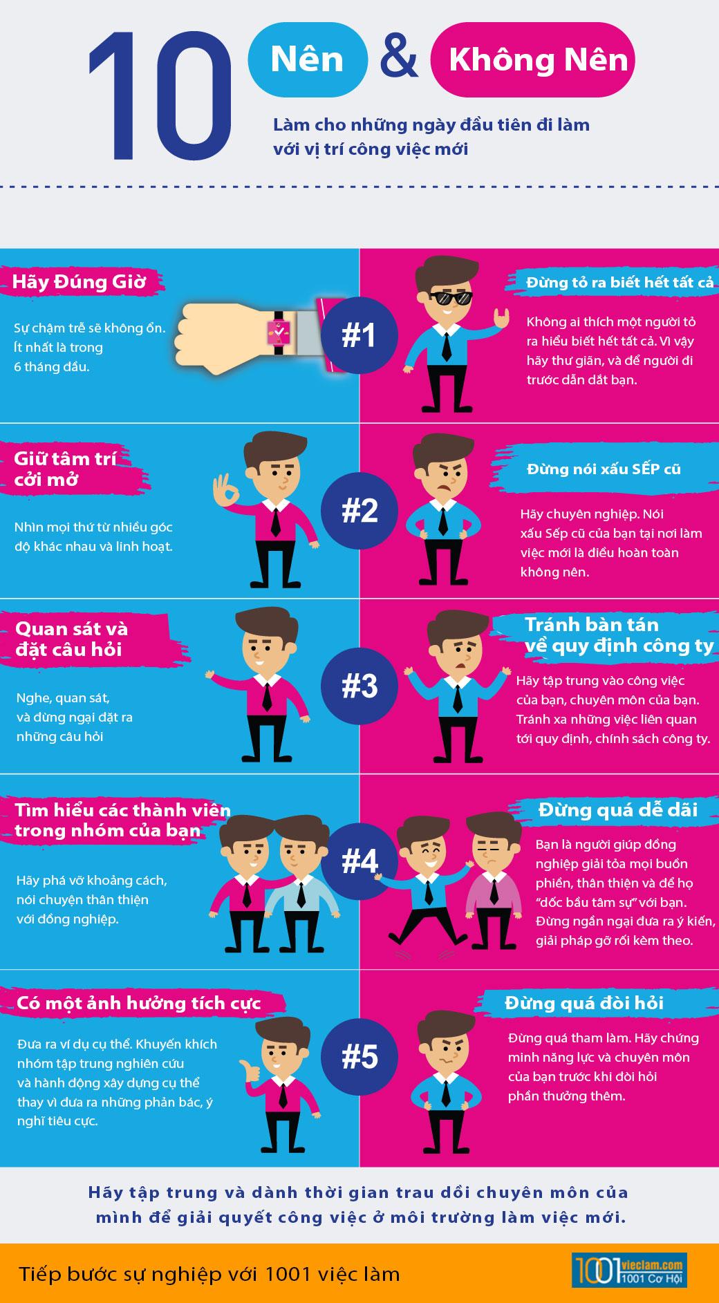 (Infographic) 10 Điều Nên Và Không Nên Làm Cho Những Ngày Đầu Tiên Đi Làm Với vị trí công việc mới