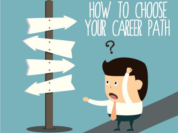 Lựa chọn nghề nghiệp phù hợp